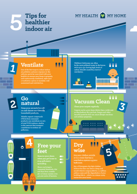 BEAMA CAD 5 Tips for Better IAQ Infographic June 2018